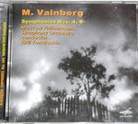Moisei VAINBERG, Symphonies Nos.4, 6